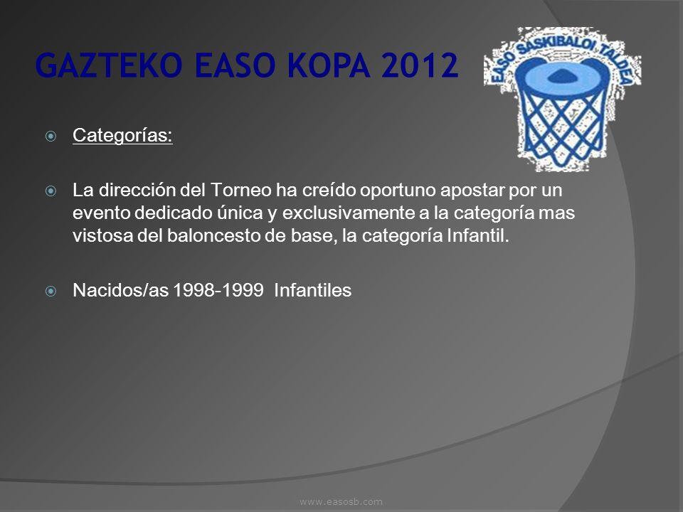 GAZTEKO EASO KOPA 2012 Categorías: