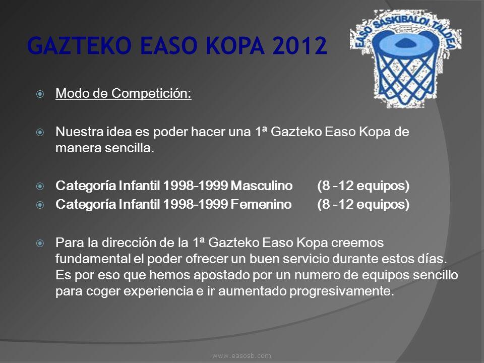 GAZTEKO EASO KOPA 2012 Modo de Competición: