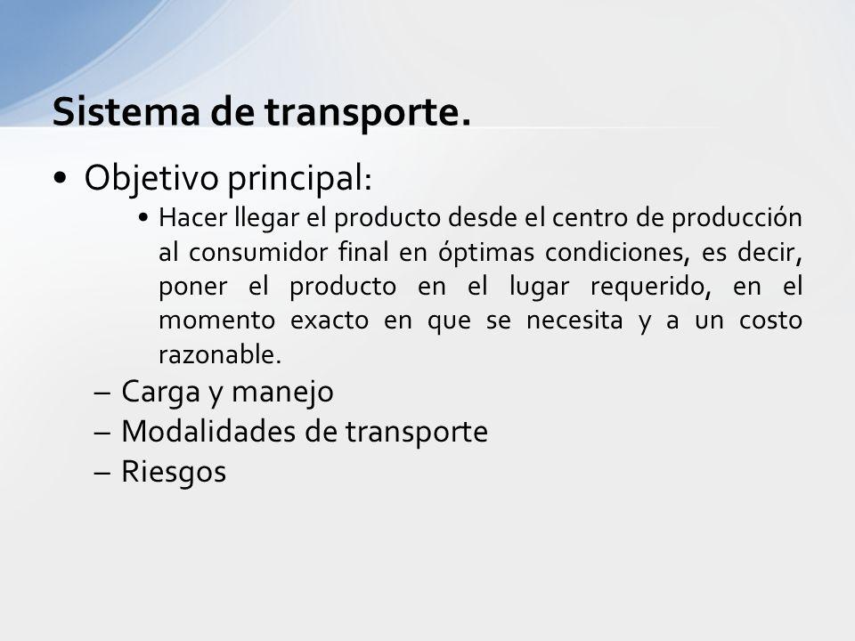 Sistema de transporte. Objetivo principal: Carga y manejo