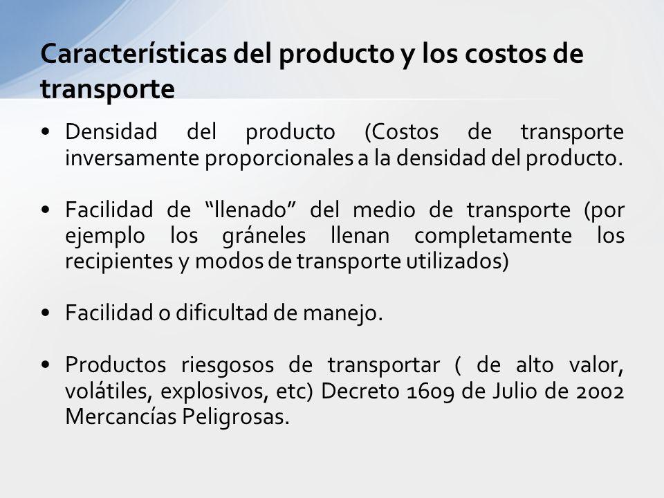 Características del producto y los costos de transporte