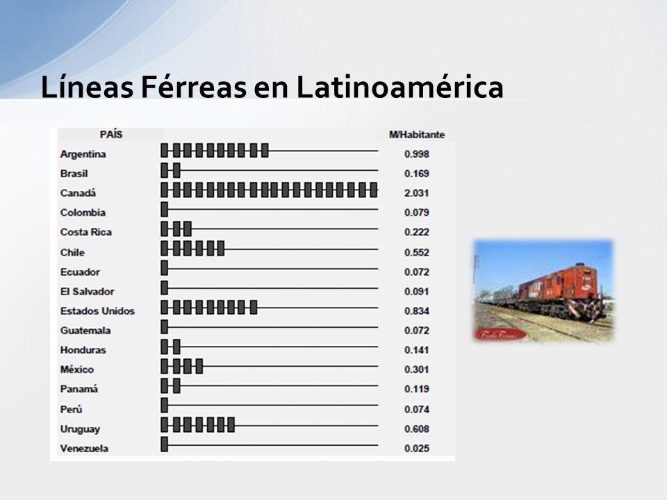 Líneas Férreas en Latinoamérica