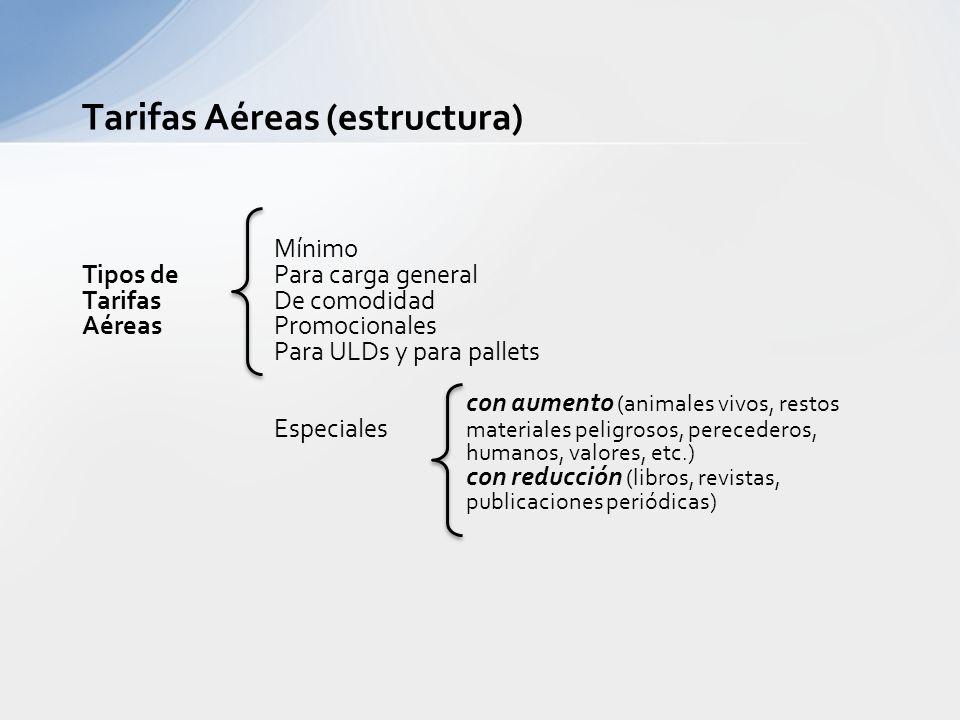 Tarifas Aéreas (estructura)