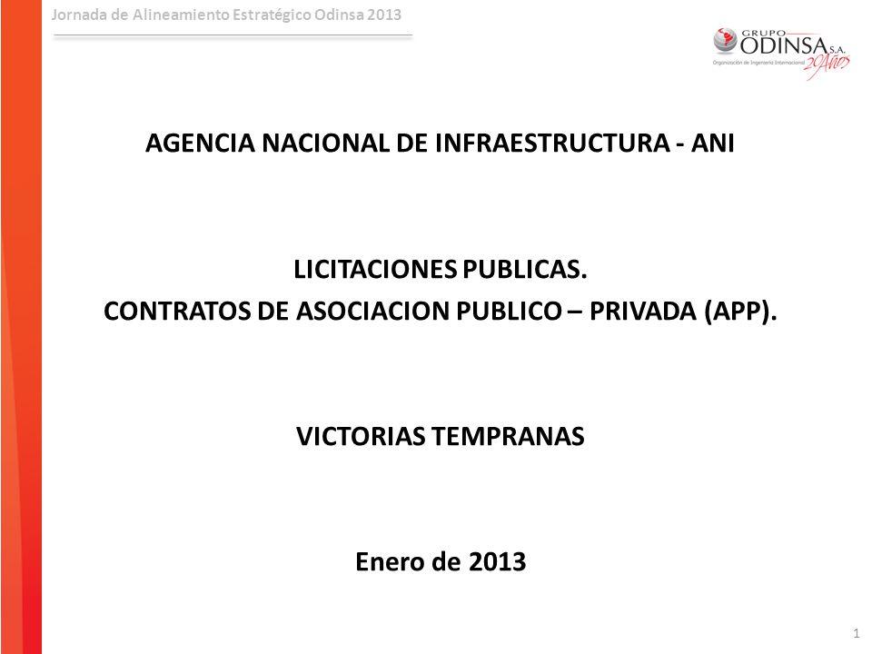 AGENCIA NACIONAL DE INFRAESTRUCTURA - ANI LICITACIONES PUBLICAS