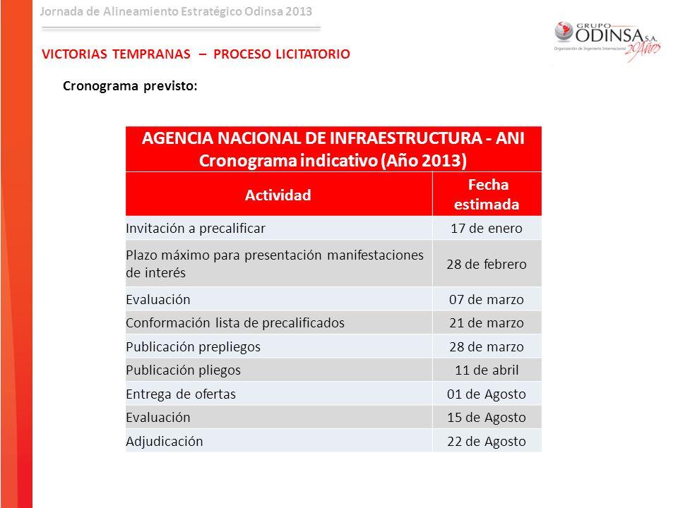 AGENCIA NACIONAL DE INFRAESTRUCTURA - ANI