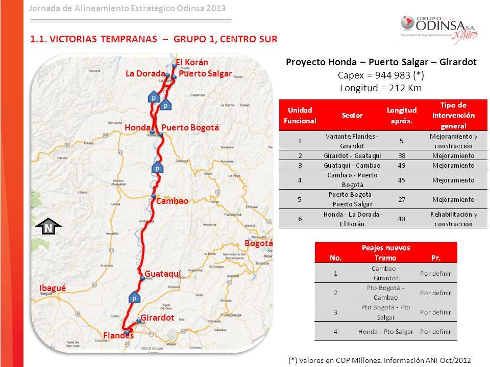 Proyecto Honda – Puerto Salgar – Girardot