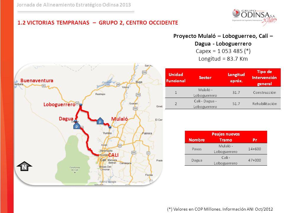 Proyecto Mulaló – Loboguerreo, Cali – Dagua - Loboguerrero