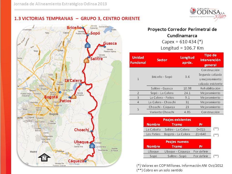 Proyecto Corredor Perimetral de Cundinamarca