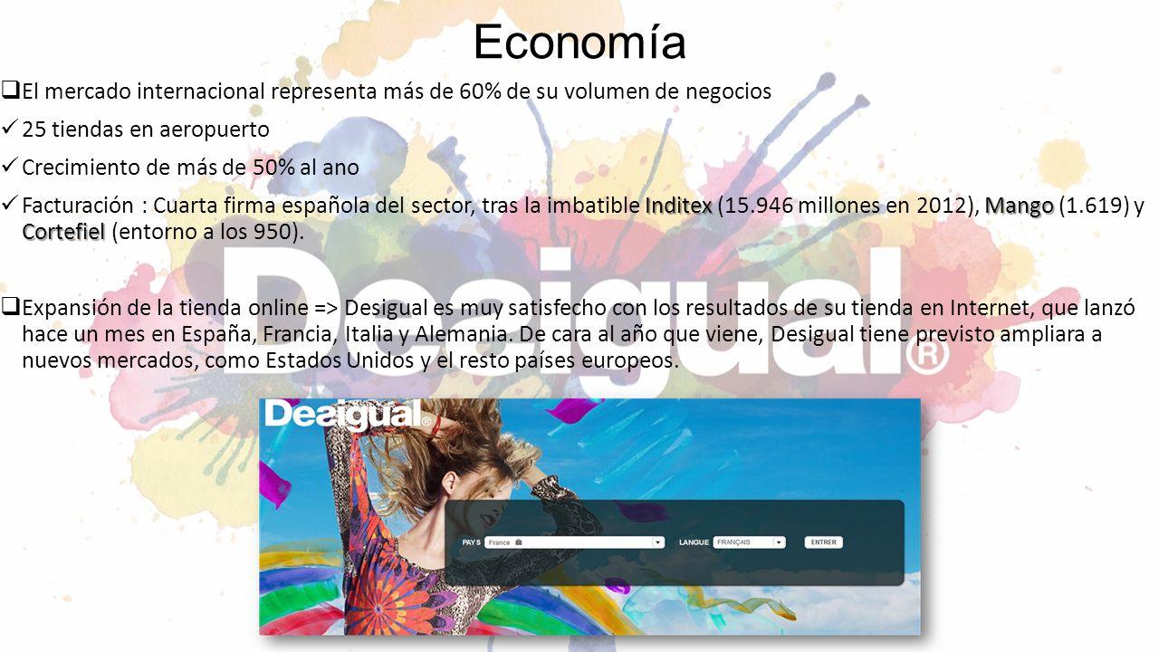 Economía El mercado internacional representa más de 60% de su volumen de negocios. 25 tiendas en aeropuerto.