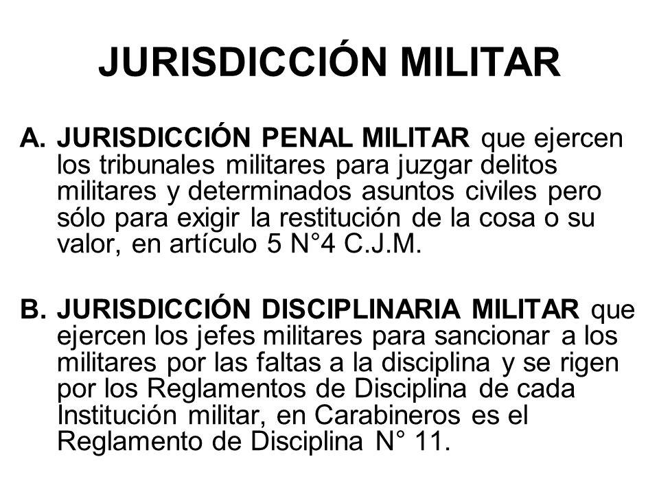 JURISDICCIÓN MILITAR