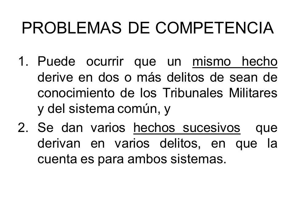 PROBLEMAS DE COMPETENCIA