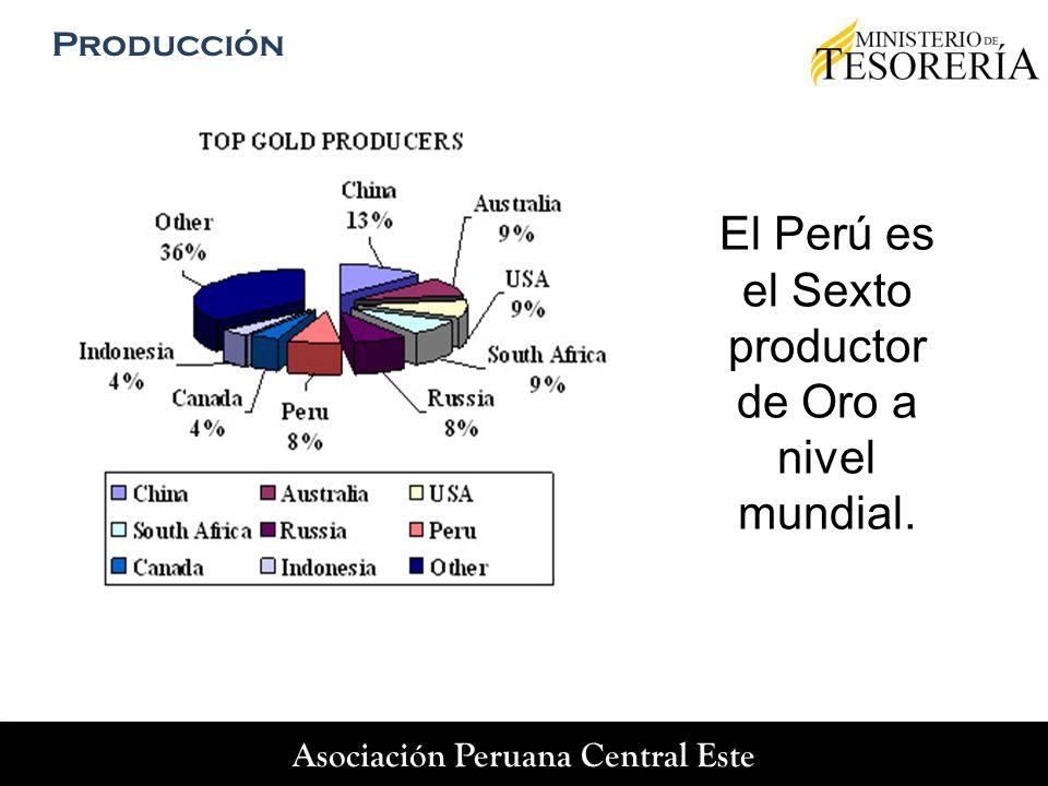 El Perú es el Sexto productor de Oro a nivel mundial.