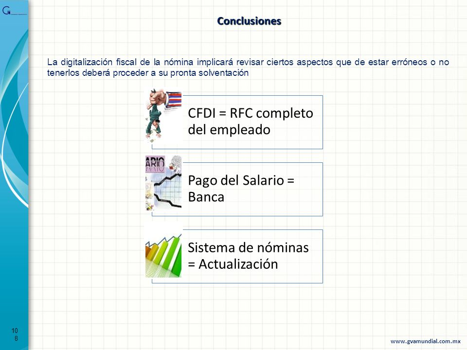 CFDI = RFC completo del empleado