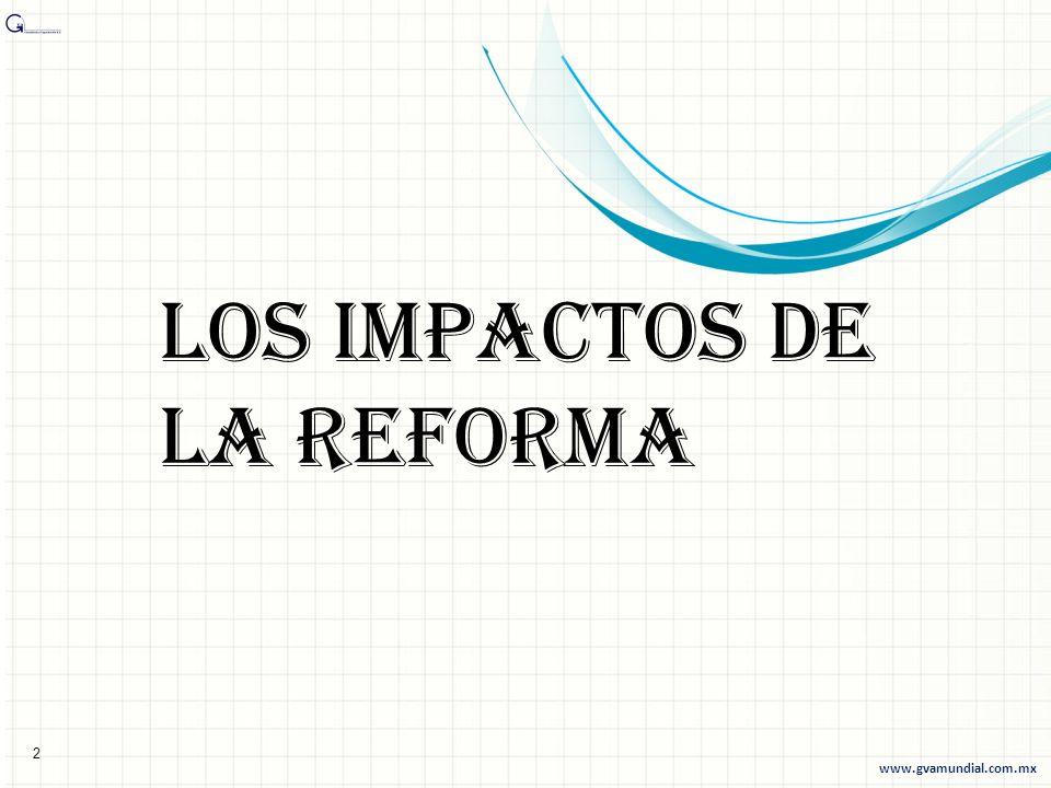 Los impactos de la reforma