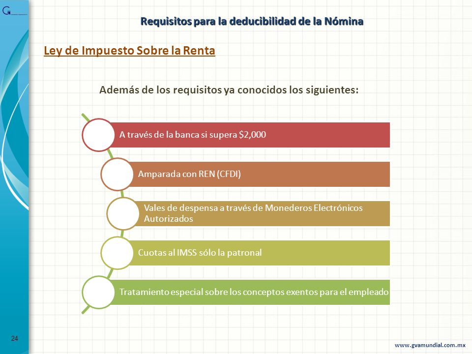 Requisitos para la deducibilidad de la Nómina