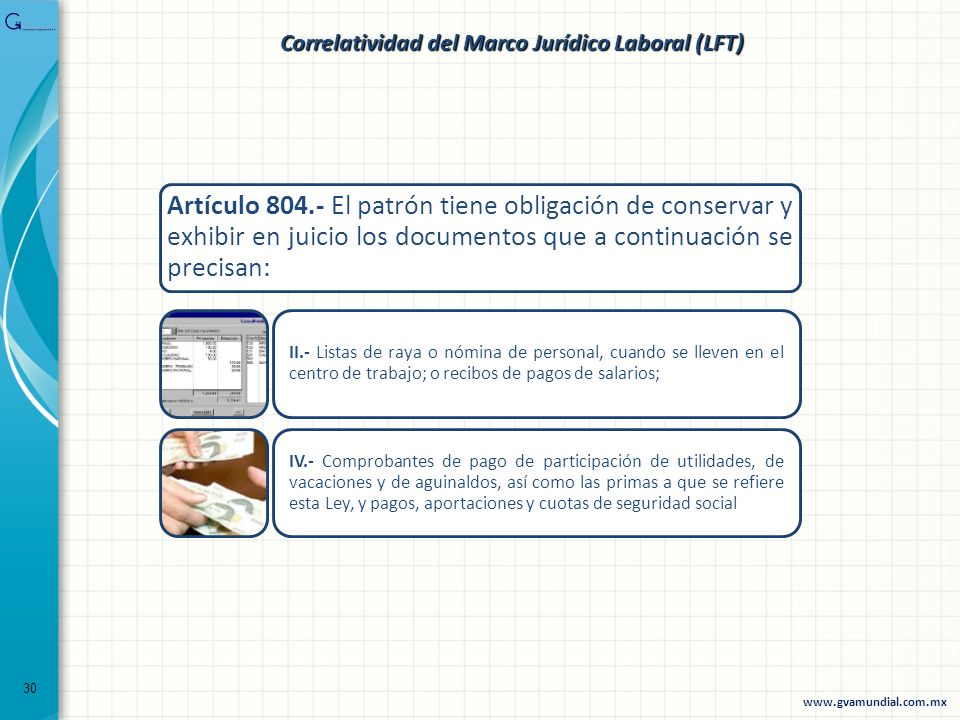 Correlatividad del Marco Jurídico Laboral (LFT)