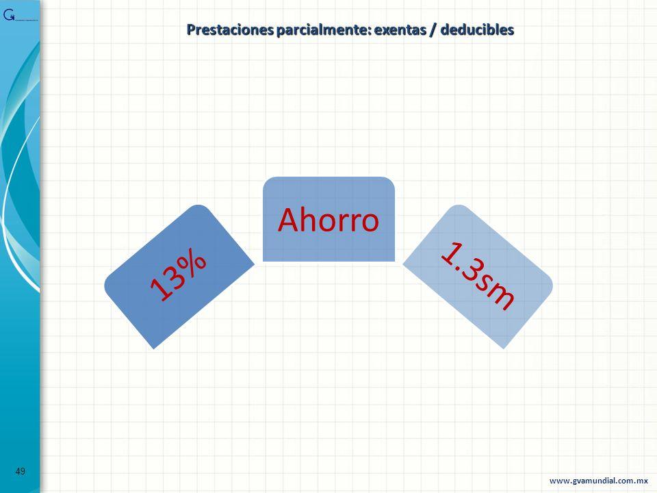 Prestaciones parcialmente: exentas / deducibles
