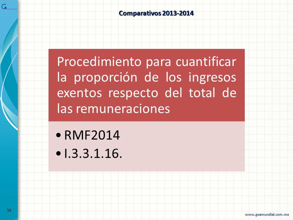 Comparativos 2013-2014 Procedimiento para cuantificar la proporción de los ingresos exentos respecto del total de las remuneraciones.