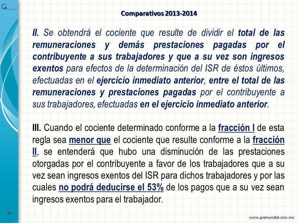 Comparativos 2013-2014