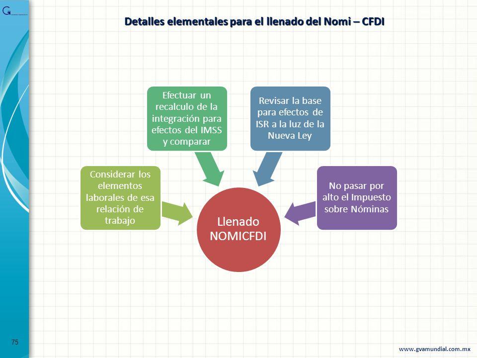 Detalles elementales para el llenado del Nomi – CFDI