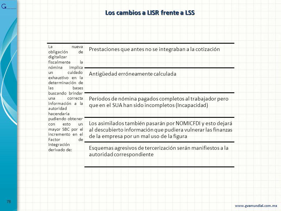 Los cambios a LISR frente a LSS