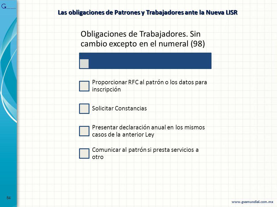 Las obligaciones de Patrones y Trabajadores ante la Nueva LISR