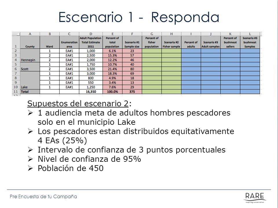 Escenario 1 - Responda Supuestos del escenario 2: