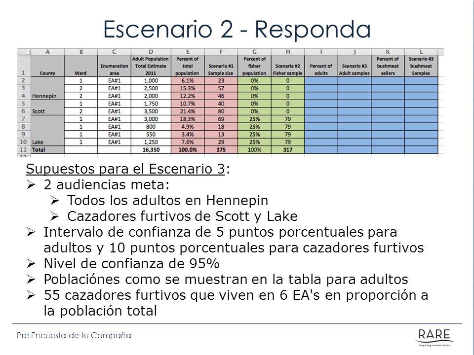 Escenario 2 - Responda Supuestos para el Escenario 3: