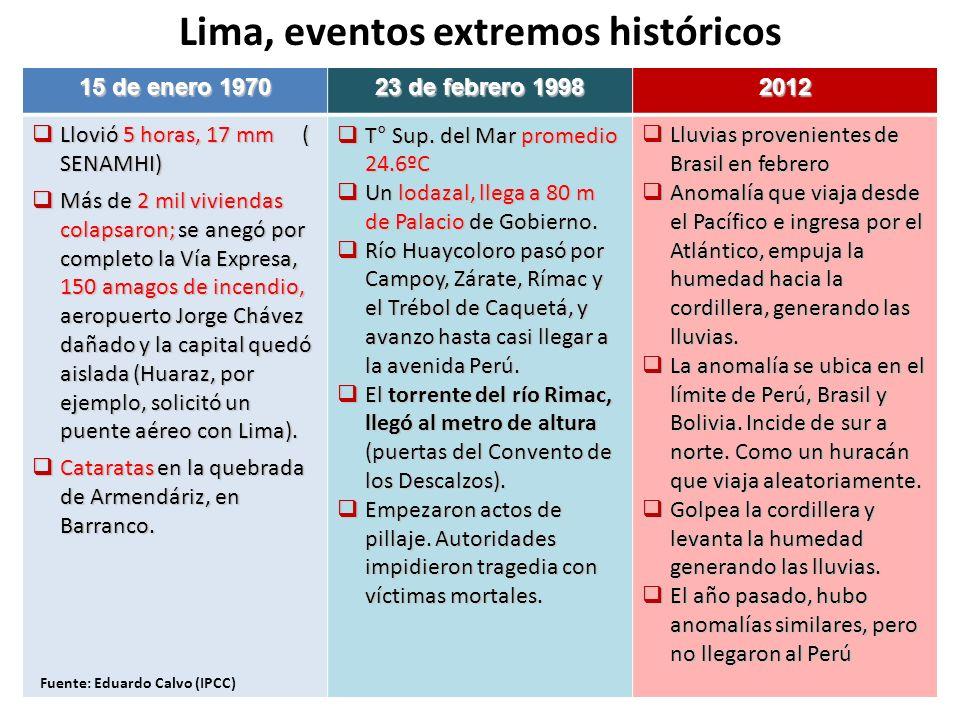 Lima, eventos extremos históricos