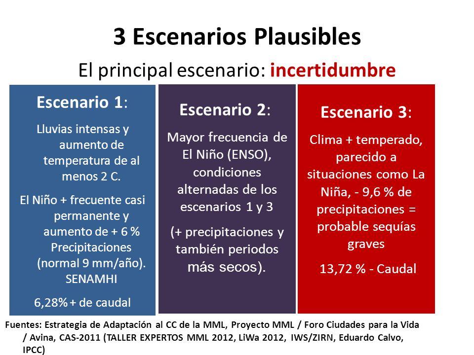 3 Escenarios Plausibles