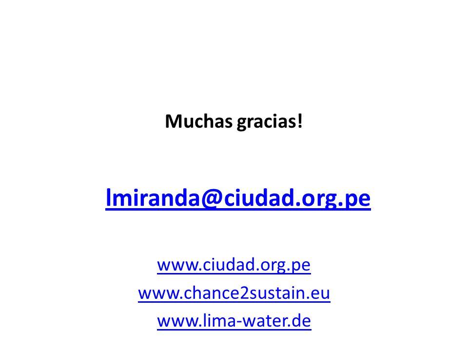lmiranda@ciudad.org.pe Muchas gracias! www.ciudad.org.pe