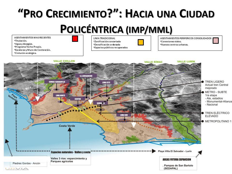 Pro Crecimiento : Hacia una Ciudad Policéntrica (IMP/MML)
