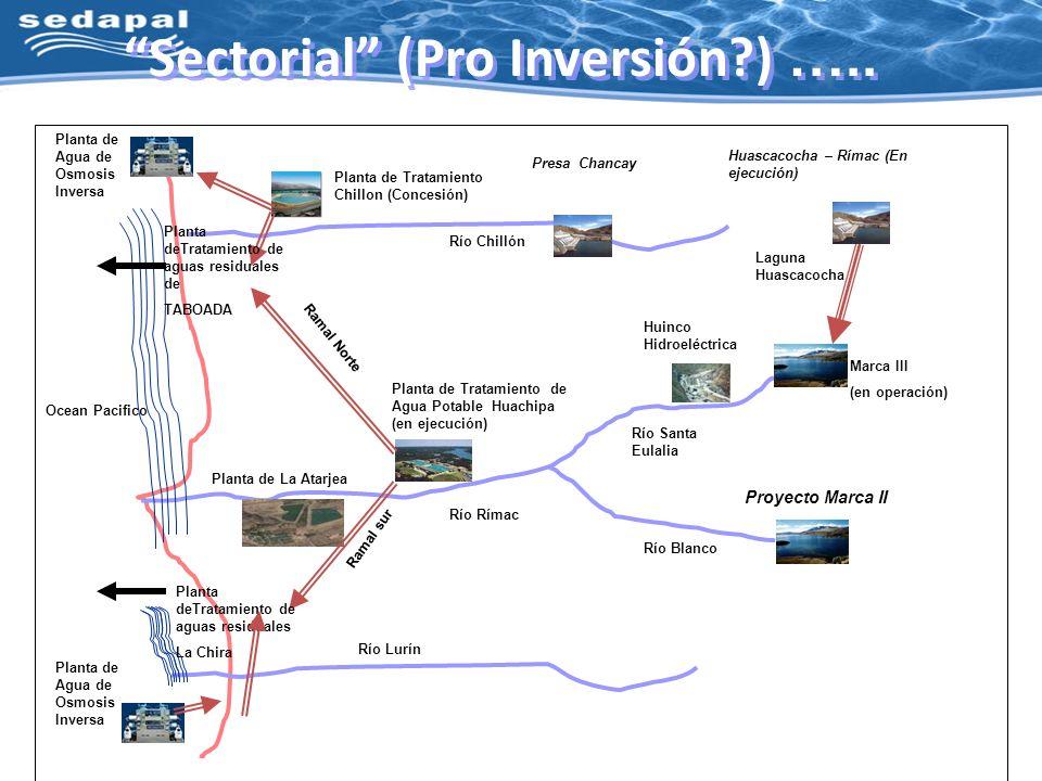 Sectorial (Pro Inversión ) …..