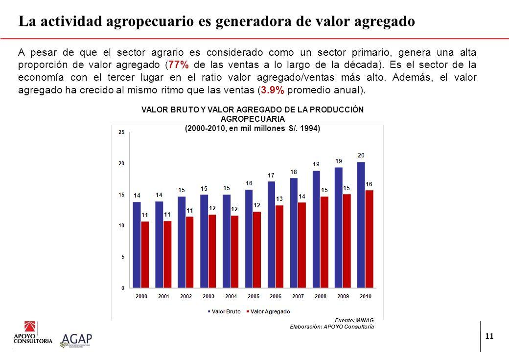 La actividad agropecuario es generadora de valor agregado