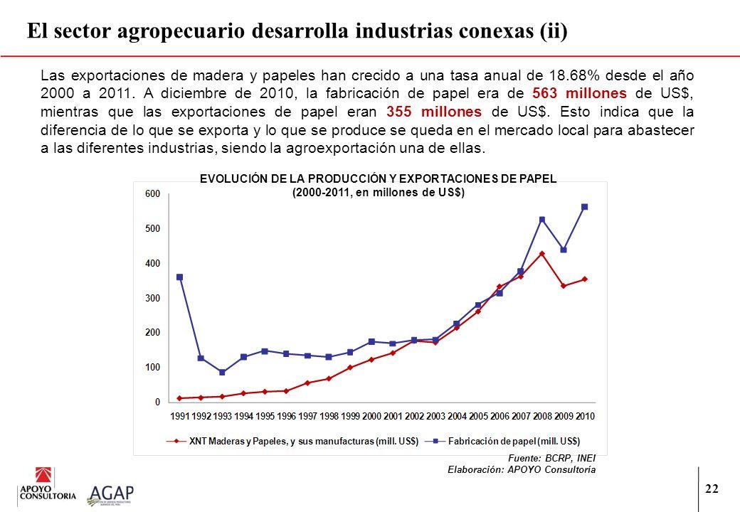 El sector agropecuario desarrolla industrias conexas (ii)