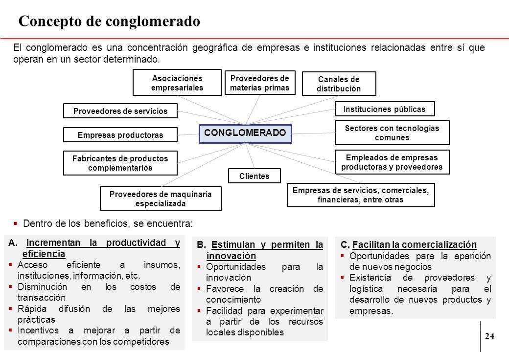 Concepto de conglomerado