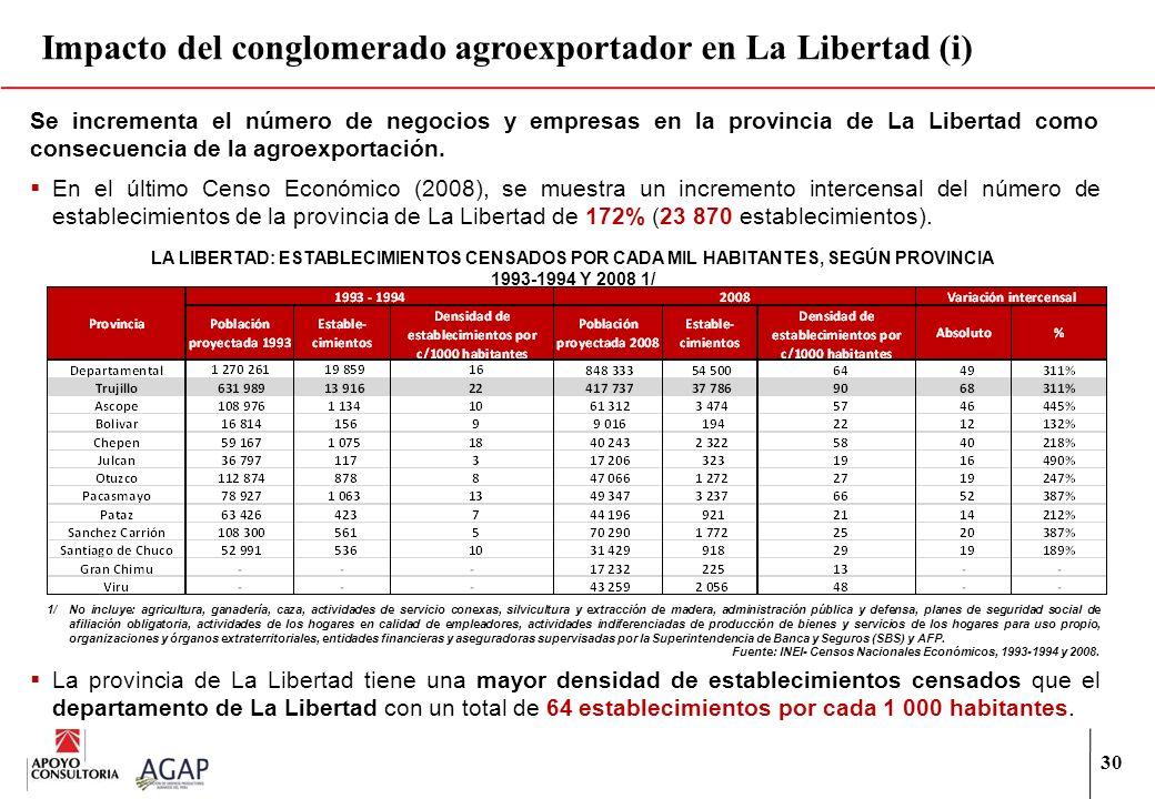 Impacto del conglomerado agroexportador en La Libertad (i)