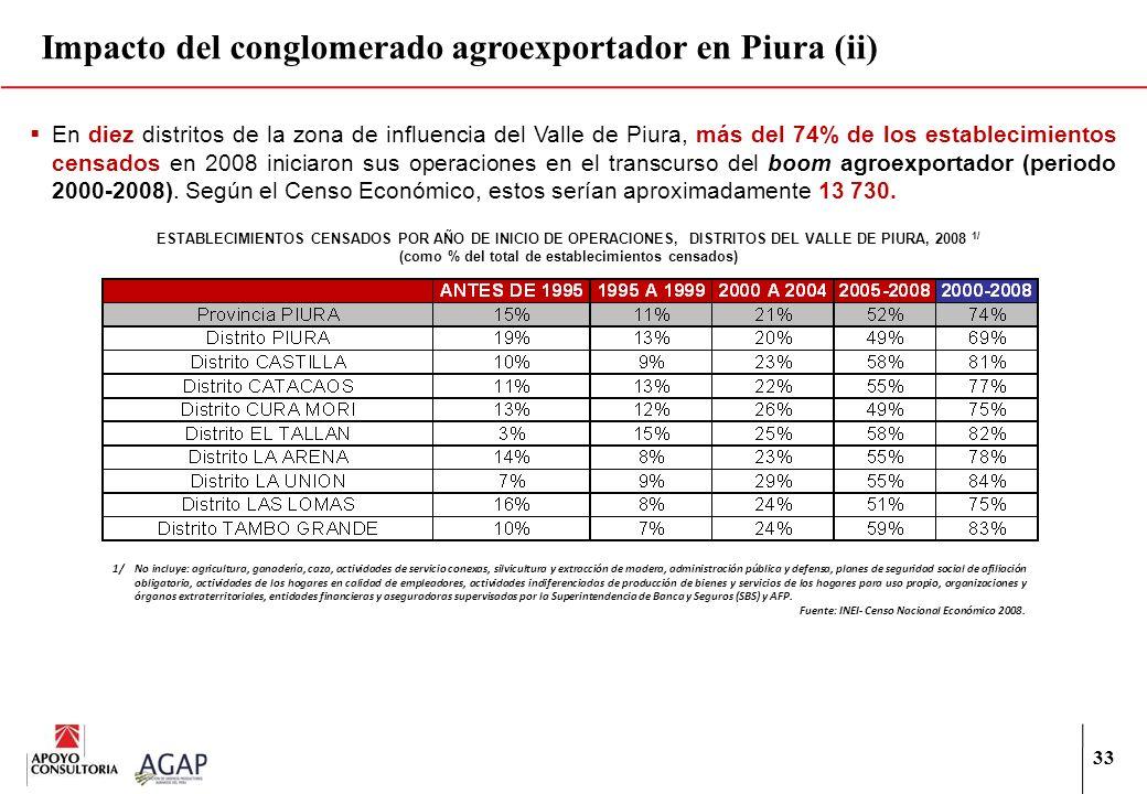 Impacto del conglomerado agroexportador en Piura (ii)