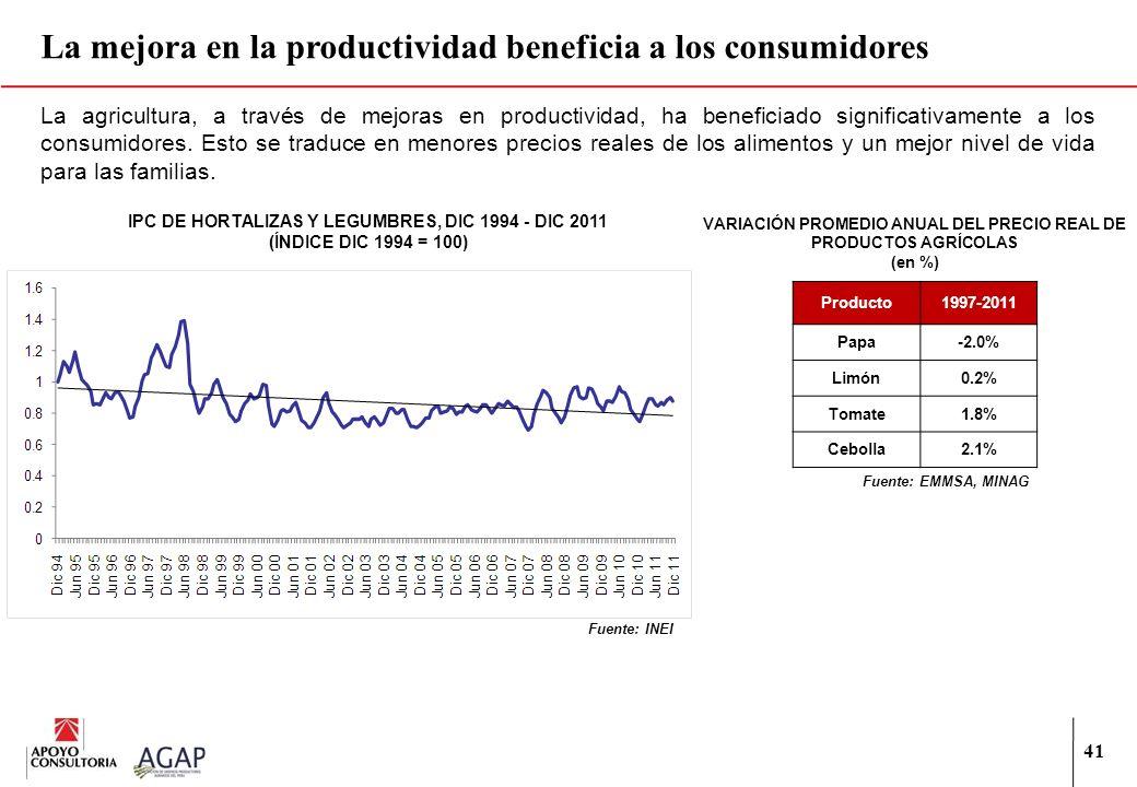 La mejora en la productividad beneficia a los consumidores