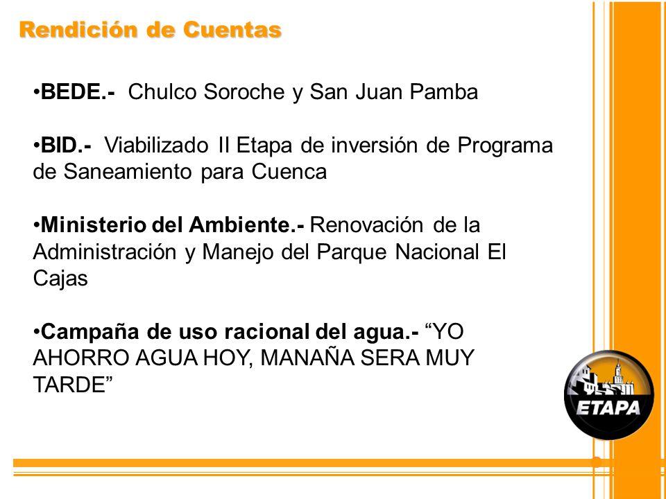 BEDE.- Chulco Soroche y San Juan Pamba