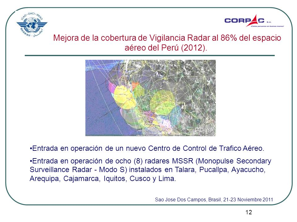 Sao Jose Dos Campos, Brasil, 21-23 Noviembre 2011