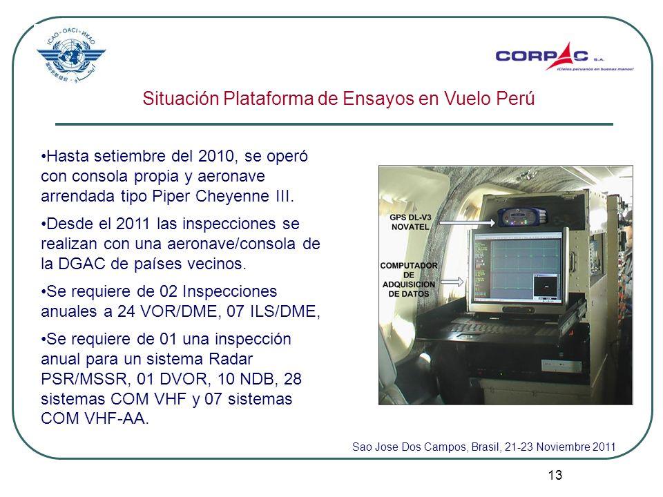 Situación Plataforma de Ensayos en Vuelo Perú
