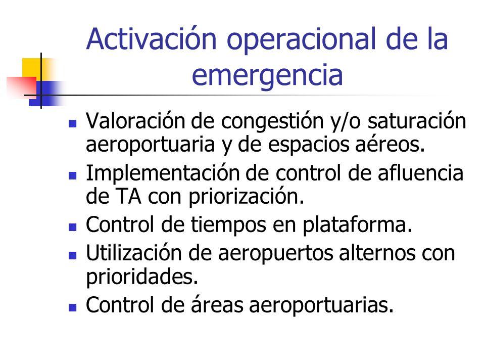 Activación operacional de la emergencia