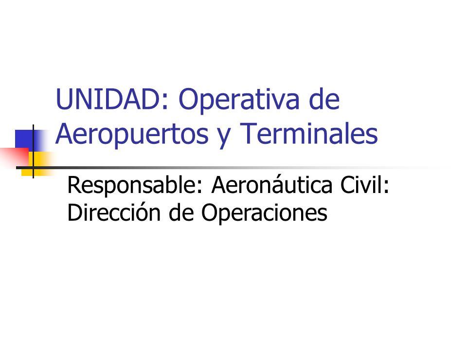 UNIDAD: Operativa de Aeropuertos y Terminales