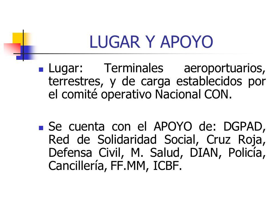 LUGAR Y APOYO Lugar: Terminales aeroportuarios, terrestres, y de carga establecidos por el comité operativo Nacional CON.