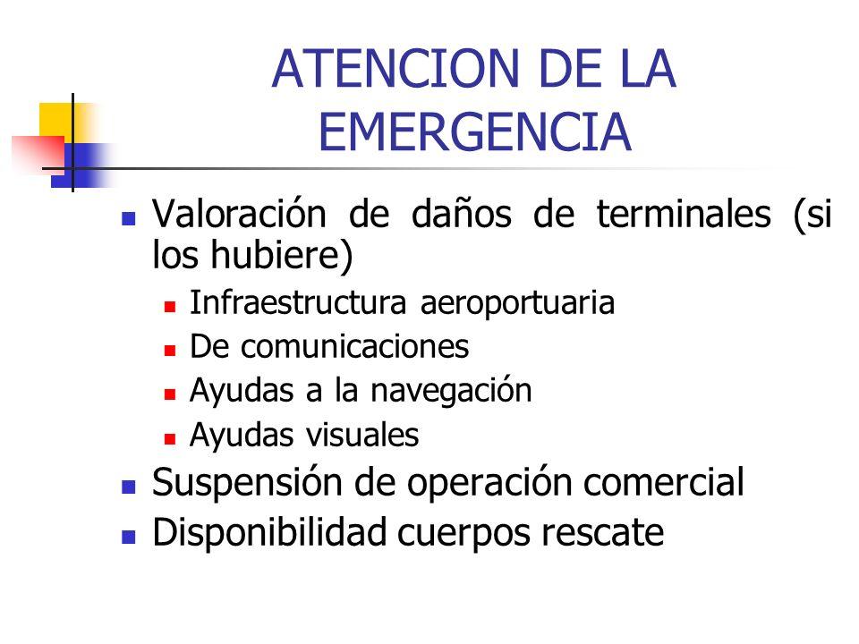 ATENCION DE LA EMERGENCIA