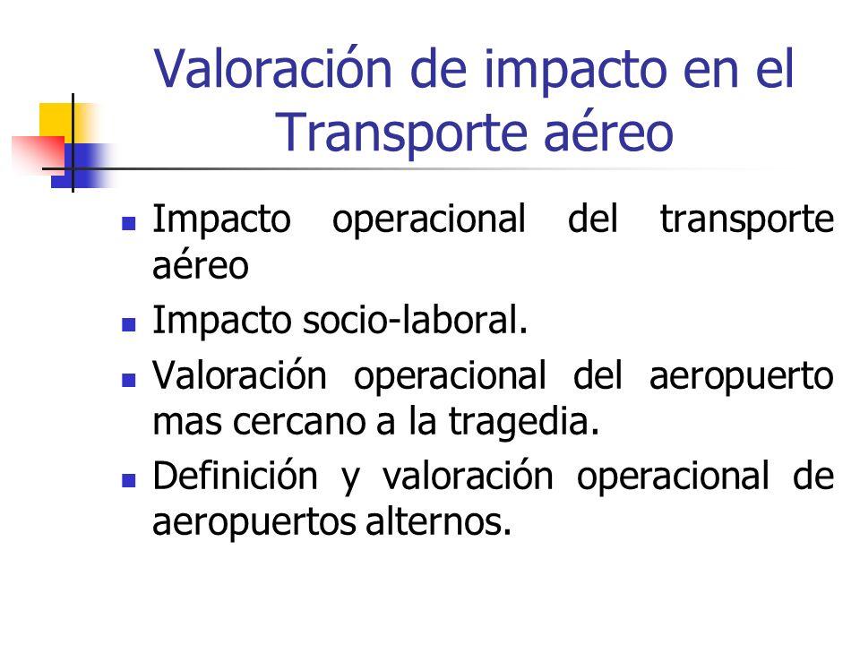Valoración de impacto en el Transporte aéreo