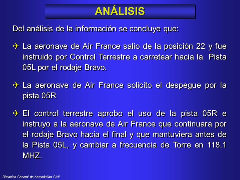 ANÁLISIS Del análisis de la información se concluye que: