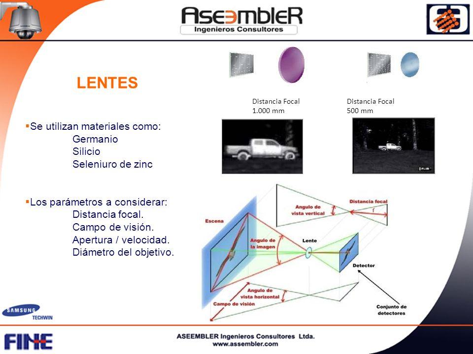 LENTES Se utilizan materiales como: Germanio Silicio Seleniuro de zinc