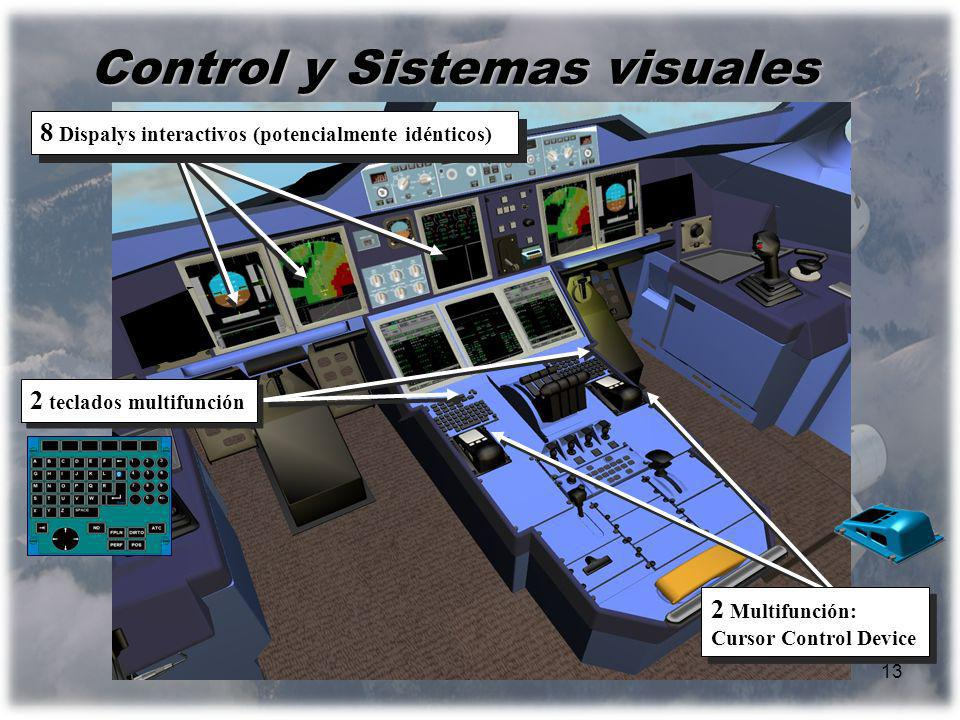 Control y Sistemas visuales