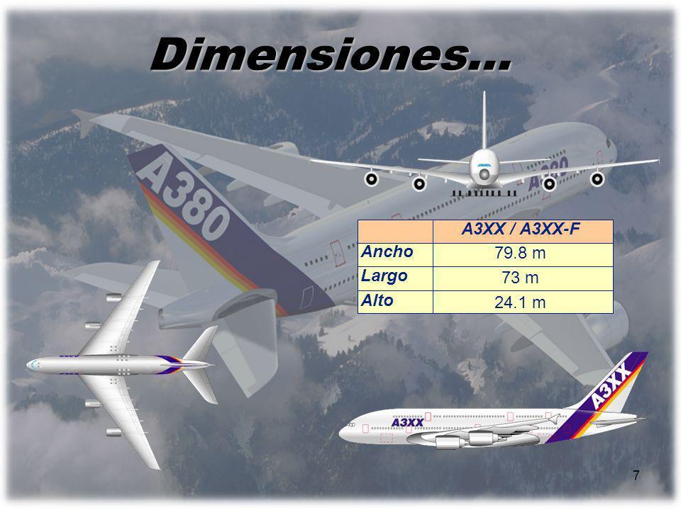 Dimensiones… A3XX / A3XX-F 79.8 m 73 m 24.1 m Ancho Largo Alto